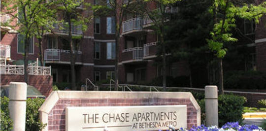 Furnished Apartments For Rent In Bethesda Md
