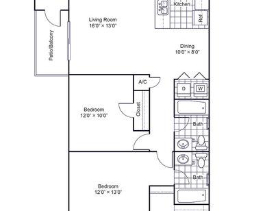 Richland Hills Apartments | 8500 Harwood Floor Plans