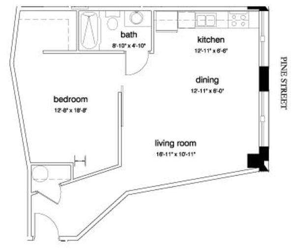 Saint Louis, MO Apartments