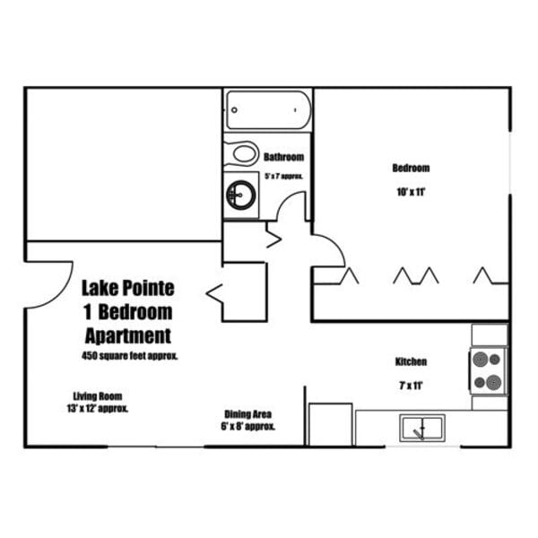 Apartments In Richland Wa: Richland, MI Apartments For Rent