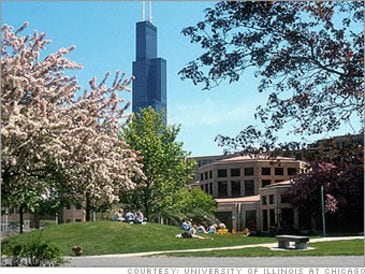 University of Illinois at Chicago Off Campus Apartments