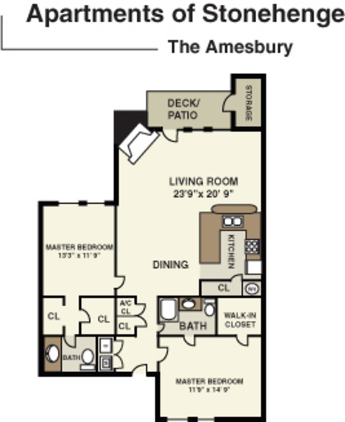The Amesbury