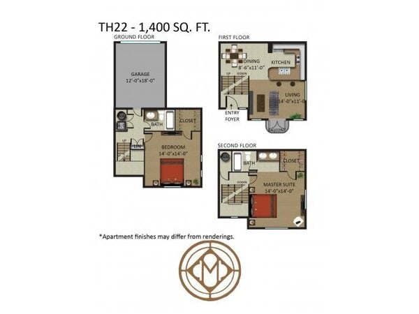 TOWNHOME 2/2