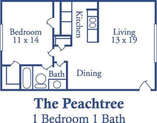 The Peachtree