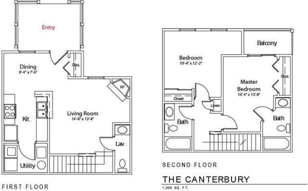 The Canterbury