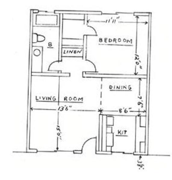 Chula Vista, CA Apartments For Rent