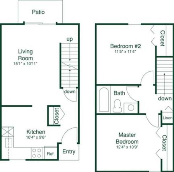Canton, MI Apartments For Rent